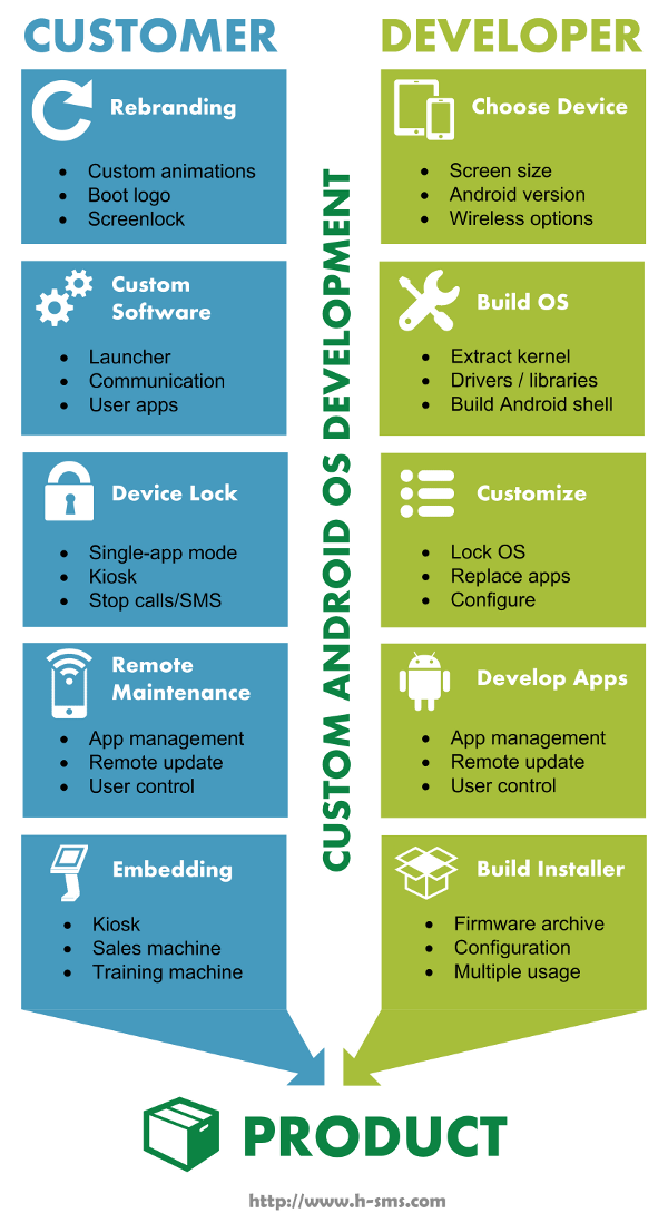 custom_android_development_small