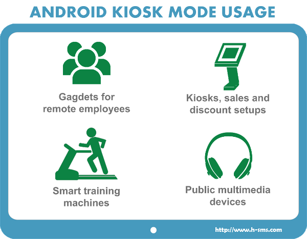 Android kiosk mode usages
